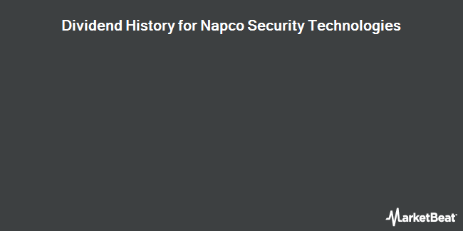 Dividend Payments by Quarter for NAPCO Security Technologies (NASDAQ:NSSC)