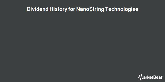 Dividend Payments by Quarter for NanoString Technologies (NASDAQ:NSTG)
