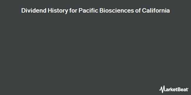 Dividend Payments by Quarter for Pacific Biosciences of California (NASDAQ:PACB)