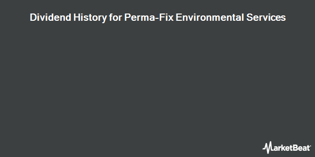Dividend Payments by Quarter for Perma-Fix Environmental Services (NASDAQ:PESI)