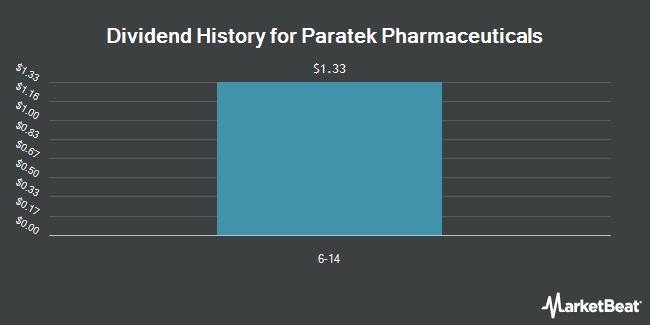 Dividend Payments by Quarter for Paratek Pharmaceuticals (NASDAQ:PRTK)