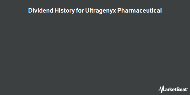 Dividend Payments by Quarter for Ultragenyx Pharmaceutical (NASDAQ:RARE)