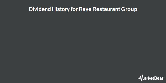 Dividend Payments by Quarter for Rave Restaurant Group (NASDAQ:RAVE)
