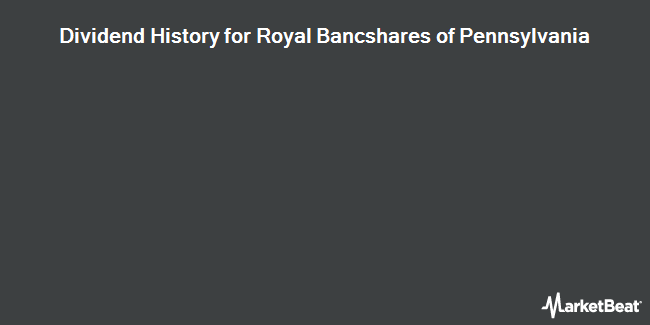 Dividend Payments by Quarter for Royal Bancshares of Pennsylvania (NASDAQ:RBPAA)