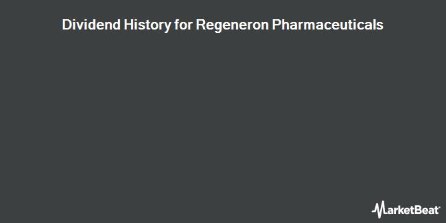 Dividend Payments by Quarter for Regeneron Pharmaceuticals (NASDAQ:REGN)