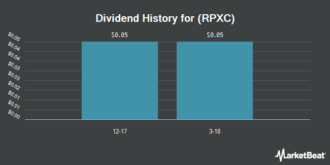 Dividend Payments by Quarter for RPX Corporation (NASDAQ:RPXC)