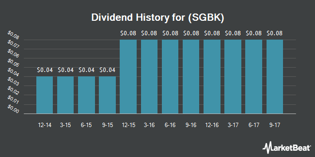 Dividend Payments by Quarter for Stonegate Bank (NASDAQ:SGBK)