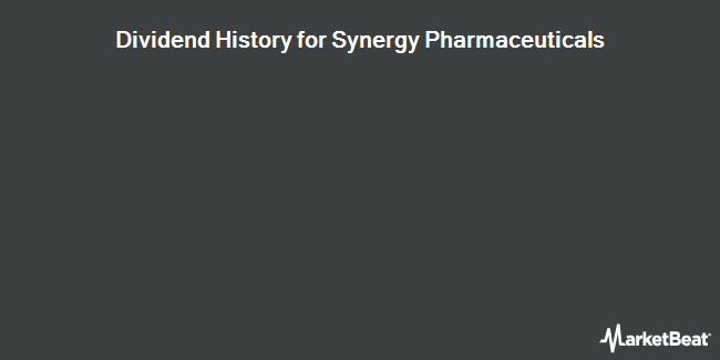 Dividend Payments by Quarter for Synergy Pharmaceuticals (NASDAQ:SGYP)