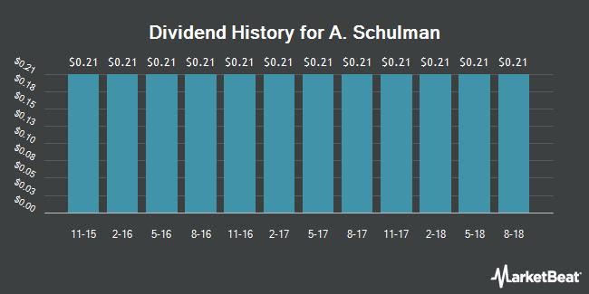 Dividend Payments by Quarter for A Schulman (NASDAQ:SHLM)