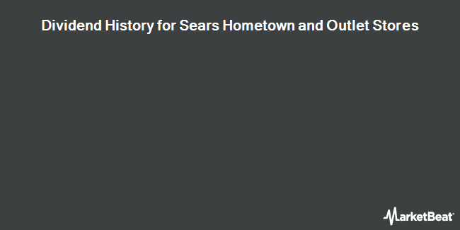 Dividend Payments by Quarter for Sears Hometown and Outlet Stores (NASDAQ:SHOS)