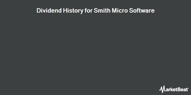 Dividend Payments by Quarter for Smith Micro Software (NASDAQ:SMSI)