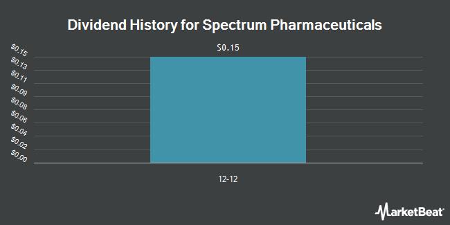 Dividend Payments by Quarter for Spectrum Pharmaceuticals (NASDAQ:SPPI)