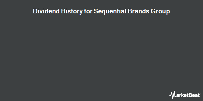 Dividend Payments by Quarter for Sequential Brands Group (NASDAQ:SQBG)
