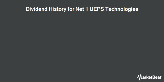 Dividend Payments by Quarter for Net 1 UEPS Technologies (NASDAQ:UEPS)