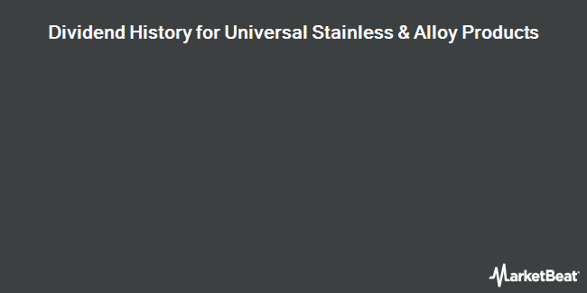 Dividend Payments by Quarter for Universal Stainless & Alloy Products (NASDAQ:USAP)