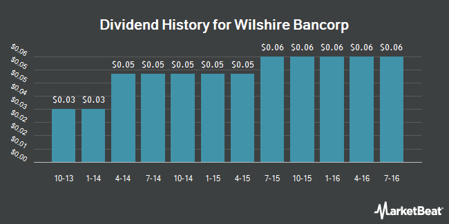 Dividend Payments by Quarter for Wilshire Bancorp (NASDAQ:WIBC)