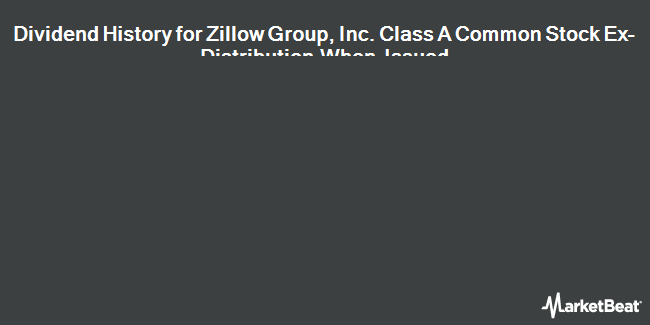 Dividend Payments by Quarter for Zillow Group, Inc. Class A Common Stock Ex-Distribution When-Issued (NASDAQ:ZAVVV)