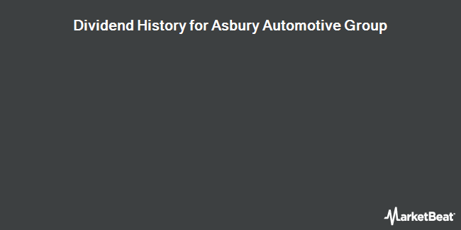 Dividend Payments by Quarter for Asbury Automotive Group (NYSE:ABG)