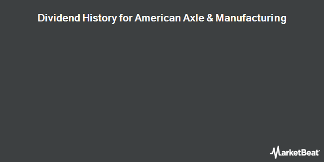 Dividend Payments by Quarter for American Axle & Manufacturing Holdings (NYSE:AXL)