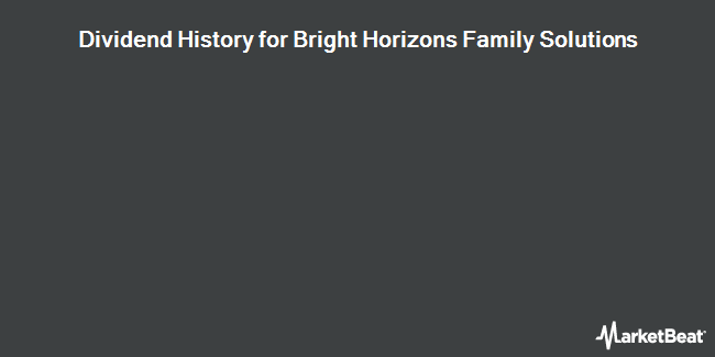 Dividend Payments by Quarter for Bright Horizons Family Solutions (NYSE:BFAM)