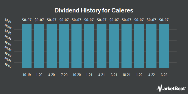 Dividend History for Caleres (NYSE:CAL)