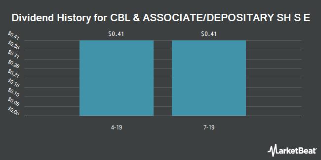 Dividend Payments by Quarter for CBL & ASSOCIATE/DEPOSITARY SH S E (NYSE:CBL.PE)