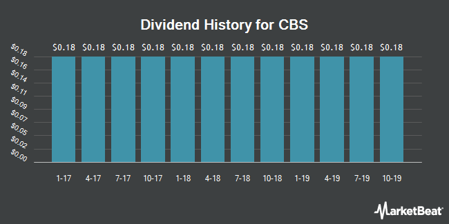 Dividend Payments by Quarter for CBS Corporation (NYSE:CBS.A)