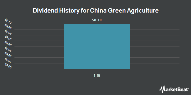 Dividend Payments by Quarter for China Green Agriculture (NYSE:CGA)