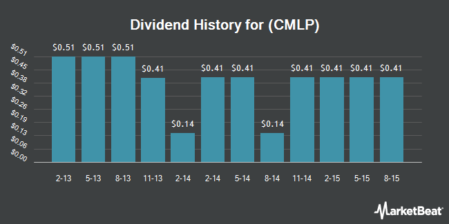 Dividend Payments by Quarter for Crestwood Midstream Partners LP (NYSE:CMLP)