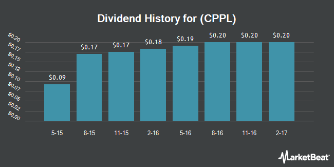 Dividend Payments by Quarter for Columbia Pipeline Partners LP (NYSE:CPPL)