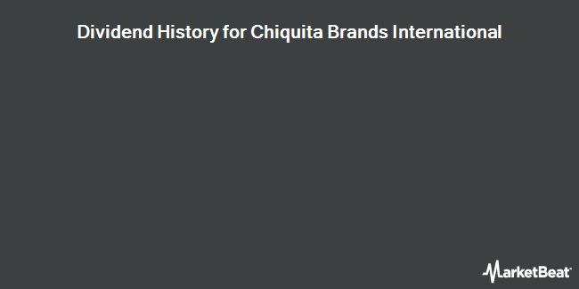 Dividend Payments by Quarter for Chiquita Brands International (NYSE:CQB)