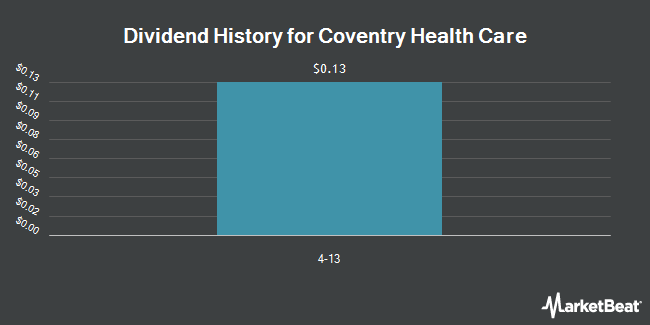 Dividend Payments by Quarter for Coventry Health Care (NYSE:CVH)