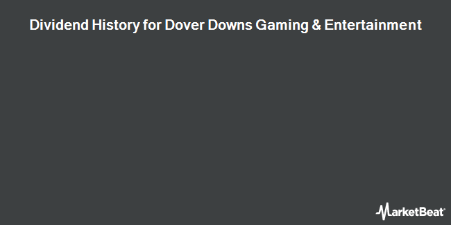 Dividend Payments by Quarter for Dover Downs Gaming & Entertainment (NYSE:DDE)