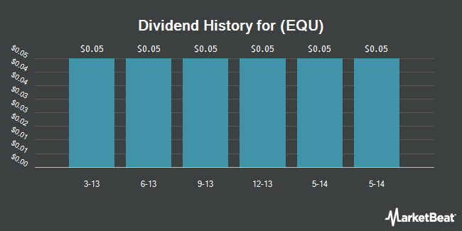 Dividend Payments by Quarter for Equal Energy (NYSE:EQU)