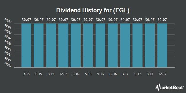 Dividend Payments by Quarter for Fidelity & Guaranty Life (NYSE:FGL)