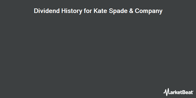 Dividend Payments by Quarter for Kate Spade & Company (NYSE:KATE)