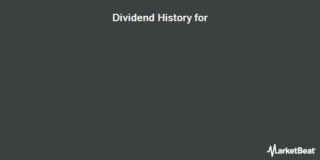 Dividend Payments by Quarter for SPDR KBW Bank (NYSE:KBE)