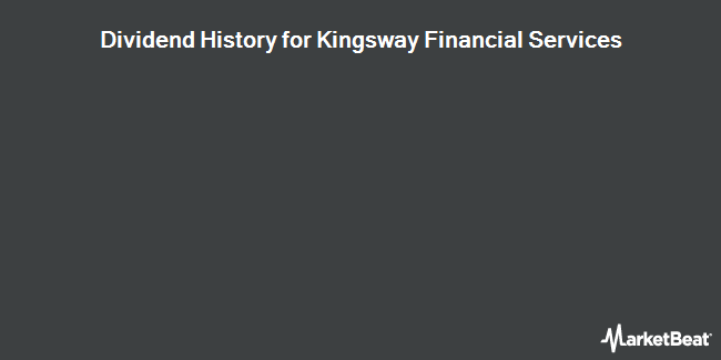Dividend Payments by Quarter for Kingsway Financial Services (NYSE:KFS)