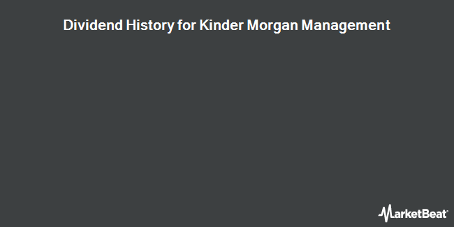 Dividend Payments by Quarter for Kinder Morgan Management, LLC (NYSE:KMR)