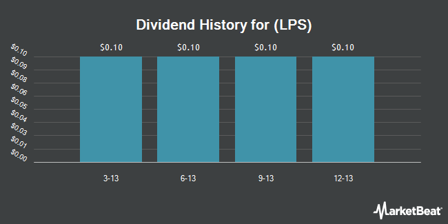 Dividend Payments by Quarter for Black Knight InfoServ (NYSE:LPS)