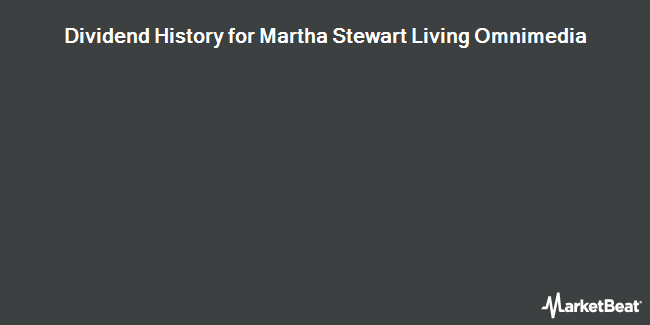 Dividend Payments by Quarter for Martha Stewart Living Omnimedia (NYSE:MSO)