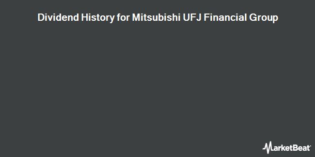 Dividend Payments by Quarter for Mitsubishi UFJ Financial Group (NYSE:MTU)