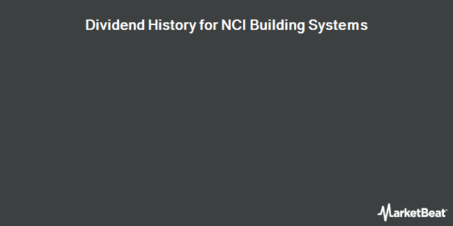 Dividend Payments by Quarter for NCI Building Systems (NYSE:NCS)