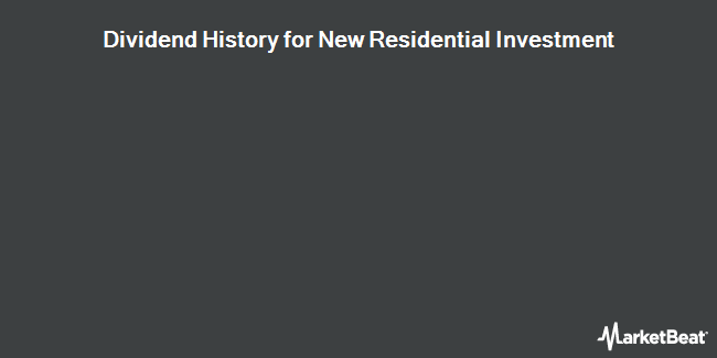 Dividend Payments by Quarter for New Residential Investment Corp. (NYSE:NRZ)