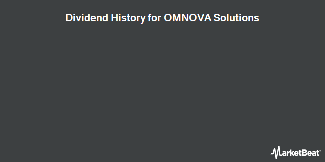 Dividend Payments by Quarter for OMNOVA Solutions (NYSE:OMN)