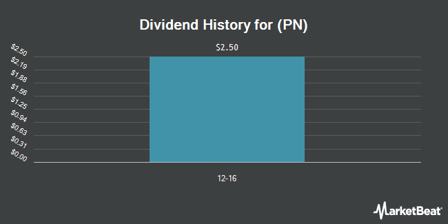 Dividend Payments by Quarter for Patriot National (NYSE:PN)