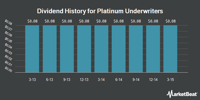 Dividend Payments by Quarter for Platinum Underwriters (NYSE:PTP)