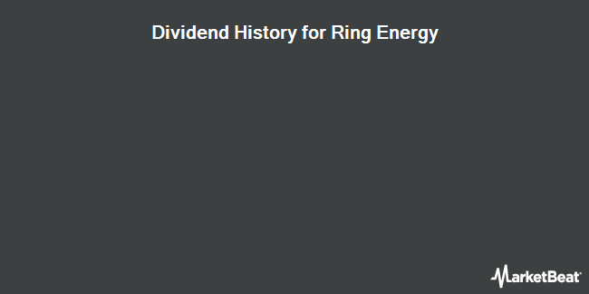 Dividend Payments by Quarter for Ring Energy (NYSE:REI)