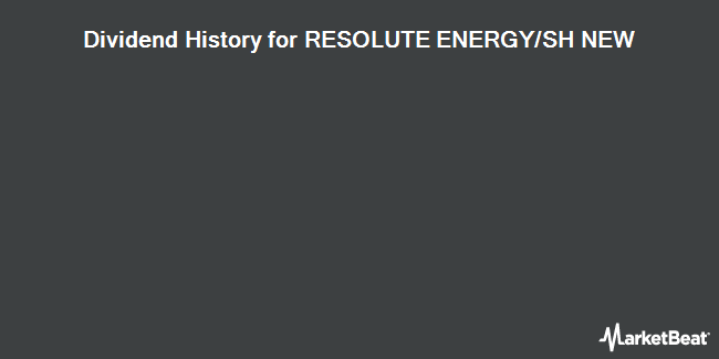 Dividend Payments by Quarter for Resolute Energy Corp (NYSE:REN)