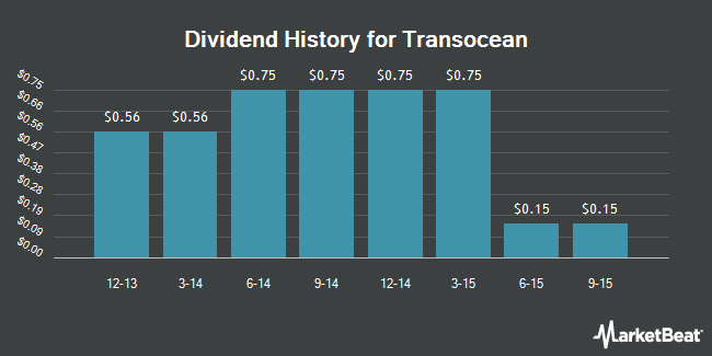 Dividend Payments by Quarter for Transocean (NYSE:RIG)